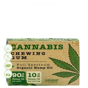 Cannabis Kaugummi mit 10mg CBD von Euphoria